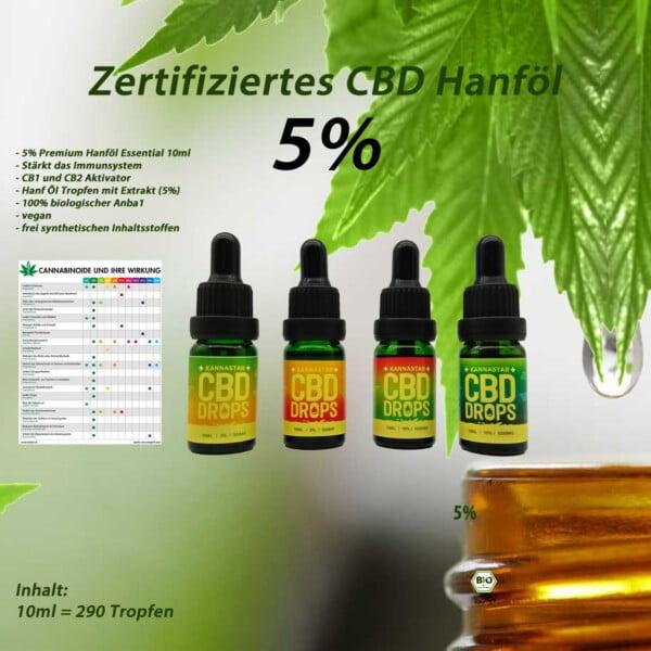 Kannastar 5% Tropfen 500mg Kannastar CB1 CB2 - Aktivatoren Vollspektrum 10ml Flasche